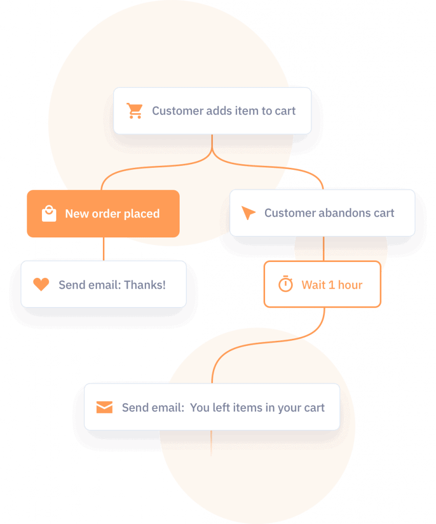 email-automation-marketing-hubspot